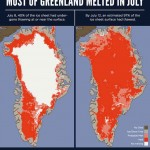 Greenland-Melted-Properly-Sized