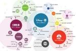 chart-tv7