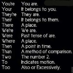 grammar21