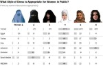 how-muslim-women-should-dress15
