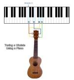 ukulele-piano